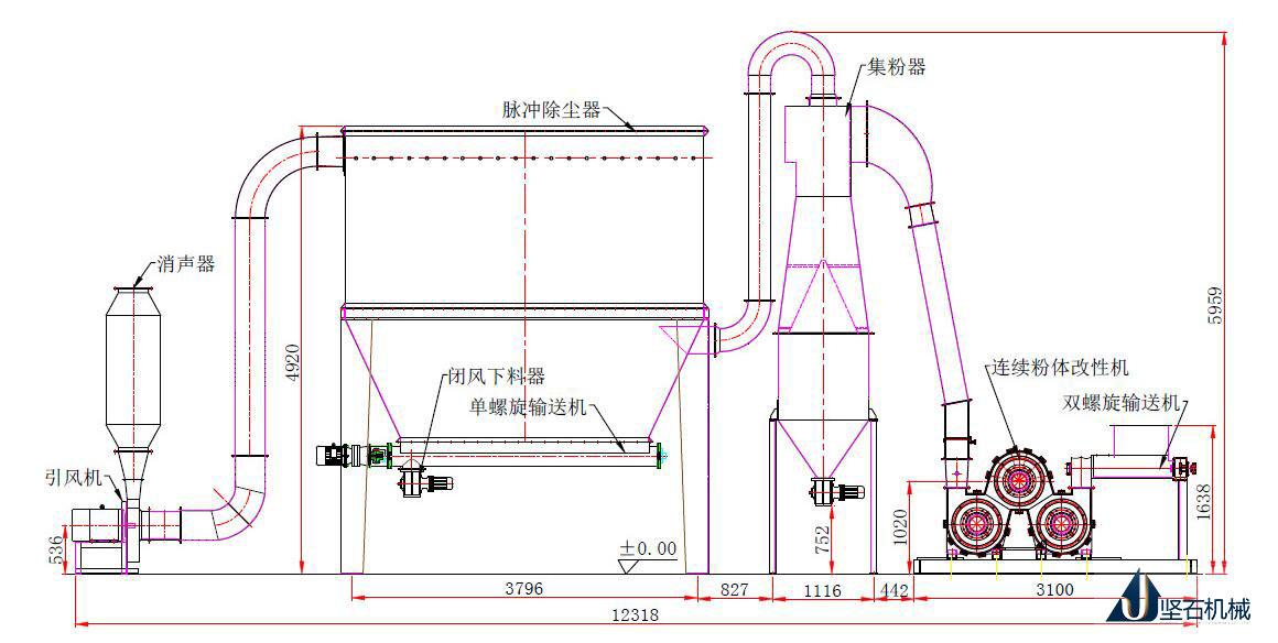 粉体改性机工艺流程
